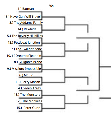 Bracket for 1960s theme songs
